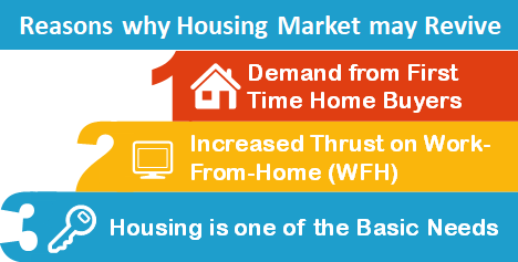 Reasons for housing market to recover
