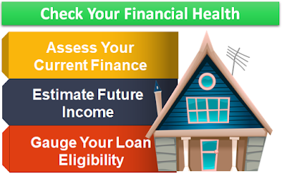 Check your Financial Health