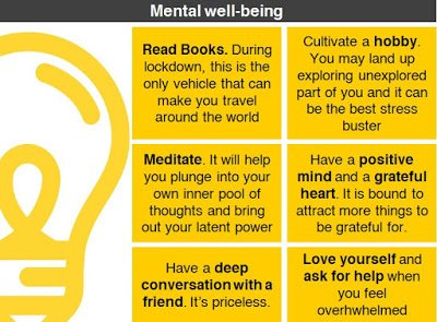 Mental Well Being