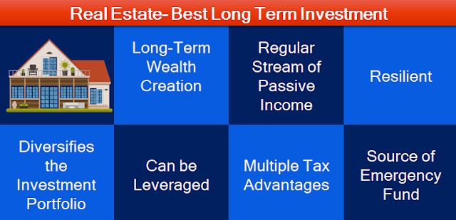 Why is real Estate Best Long Term Investment